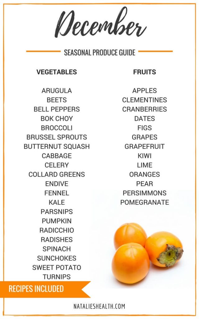 "Produce Guide ""Whats in Season DECEMBER"" is a collection of best HEALTHY recipes featuring seasonal fruits and veggies for the month December. #seasonal #winter #fall #fruit #vegetables #guide #healthy #produce #food #december #recipes 