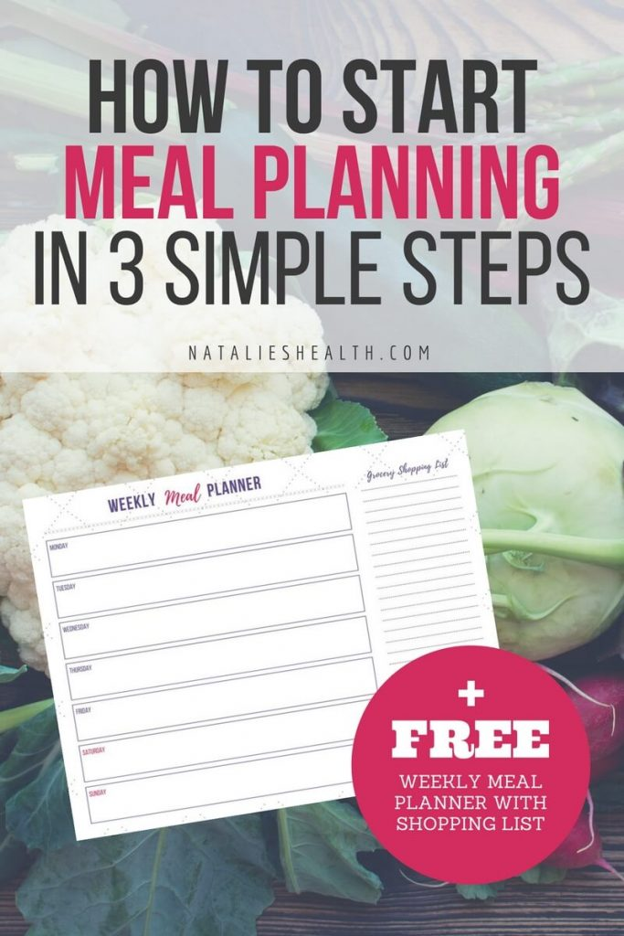 Eat healthier, save time and money by learning How to Start Meal Planning in 3 Simple Steps! Grab FREE printable Weekly Meal Planner for planning your weekly meals. This planner has a section on the right for a grocery list where you can write the foods and ingredients you'll need for the week. #free #printable #mealplanning #frugalliving #family #dinner #planner #planning #healthylife #healthyrecipe #healthylifestyle | NATALIESHELATH.com