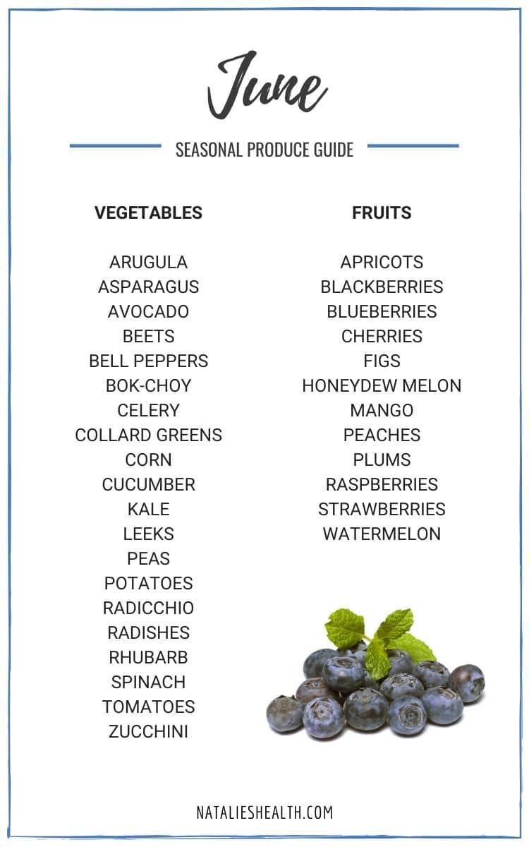 Seasonal Produce Guide What's in Season June