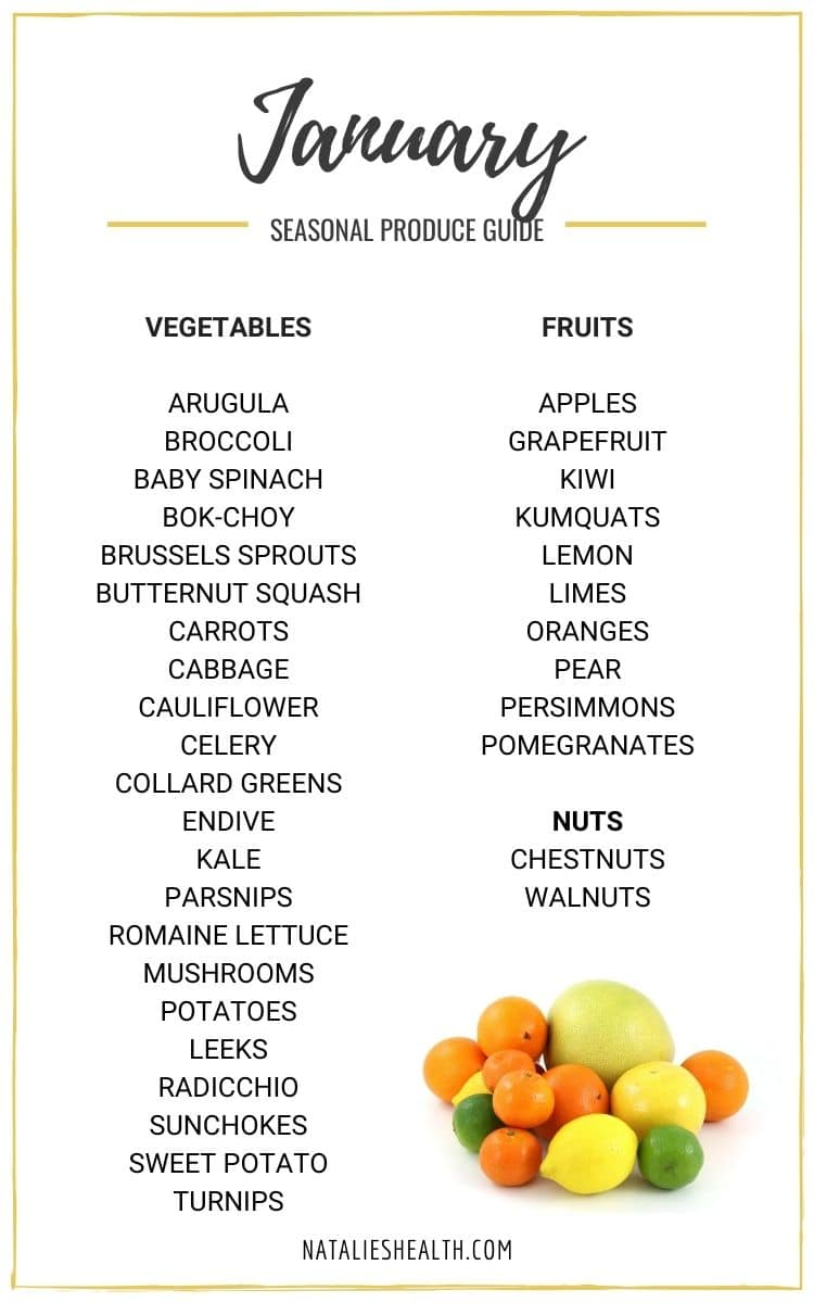 Seasonal Produce Guide What's in Season JANUARY